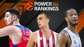 Εuroleague Power Rankings (vol.2)